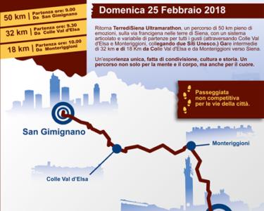 Volantino Terre di Siena Ultramarathon 2018