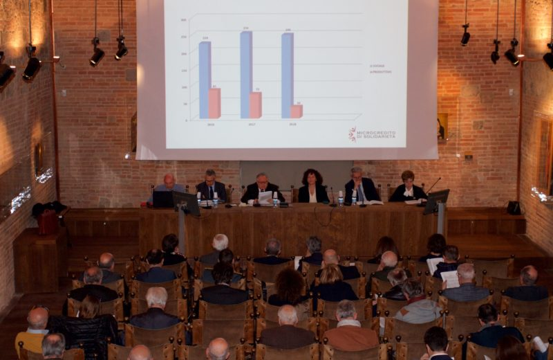 Microcredito di Solidarietà, bilancio 2019 chiuso con 195 erogazioni per 666.543 euro